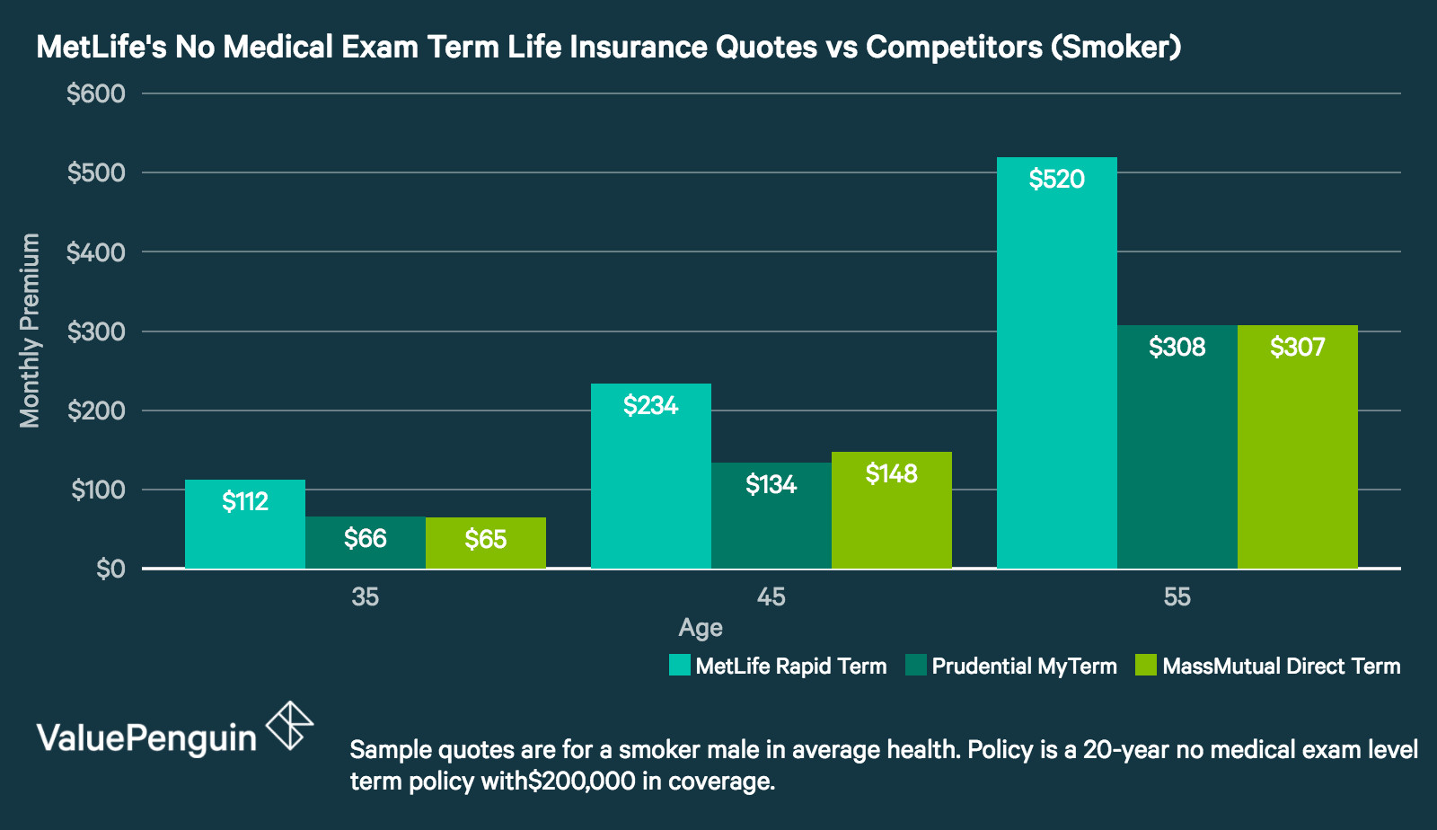 The top 22 Ideas About Metlife Life Insurance Quote - Home ...